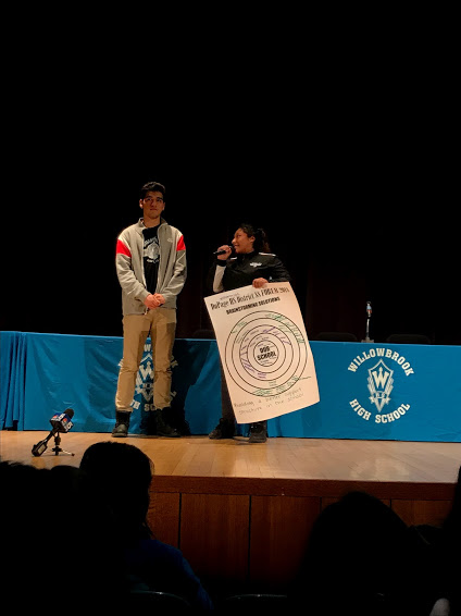 WILLOWBROOK: students share their safety bullseye.