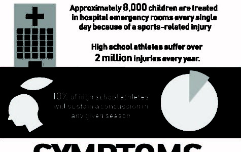 Contact sports take initiative to prevent concussions
