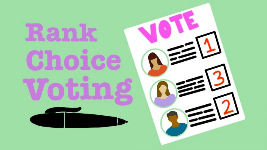The United States needs to implement a ranked-choice voting system by the next presidential election