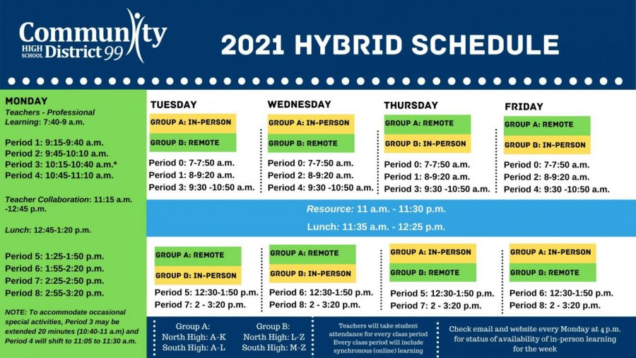 CHANGING THINGS UP: The new 2021 hybrid schedule adds to the number of in-person days and subtracts from passing period time.