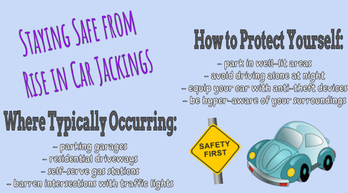 TAKING PRECAUTIONS: Tips and tricks to avoid becoming a victim.