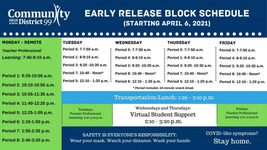 EARLY RELEASE SCHEDULE: the schedule that will be implemented starting April 6 after spring break.
