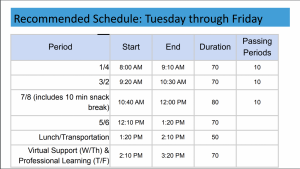 NEW SCHEDULE: the early dismissal schedule, which will take effect after spring break. Mondays will be fully remote with 8 40-minute periods. Check the Omega website and social medias tomorrow for a Board Corner article outlining the new schedule in more detail.