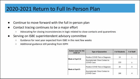CONTACT TRACING: a slide from Dr. Theiles presentation, outlining the sharp increase in number of asymptomatic close contacts in the last two weeks.